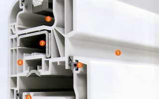 Профиль шуко 70 мм технические характеристики