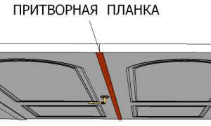 Притворная планка для дверей что это такое?