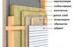Толщина стен каркасного дома для зимнего проживания