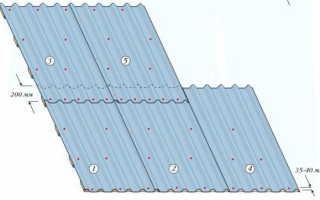 Как покрыть крышу профлистом своими руками