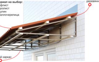 Сделать крышу на балконе последнего этажа
