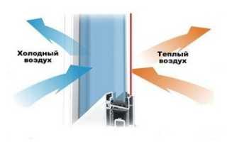 Энергосберегающие окна мифы и реальность