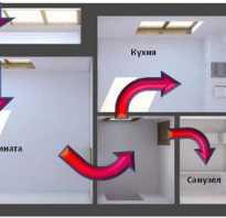 Механизм микропроветривания пластиковых окон