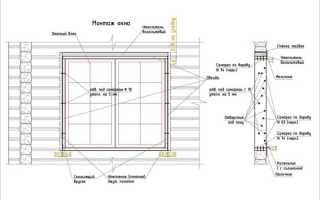 Окна в деревянном доме проектирование размеры