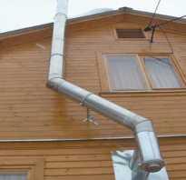 Проход дымохода через стену в деревянном доме