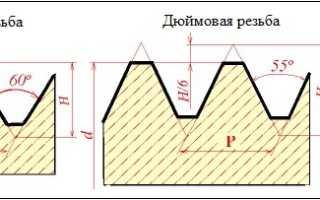 Как нарезать резьбу на трубе возле стены