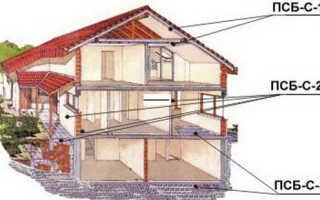 Утепление крыши пенопластом технология
