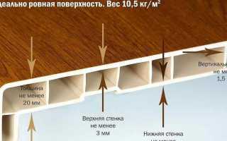 Толщина подоконника для пластиковых окон