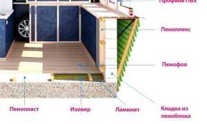 Стоимость утепления балкона за квадратный метр