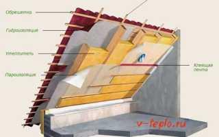 Как утеплить двухскатную крышу изнутри